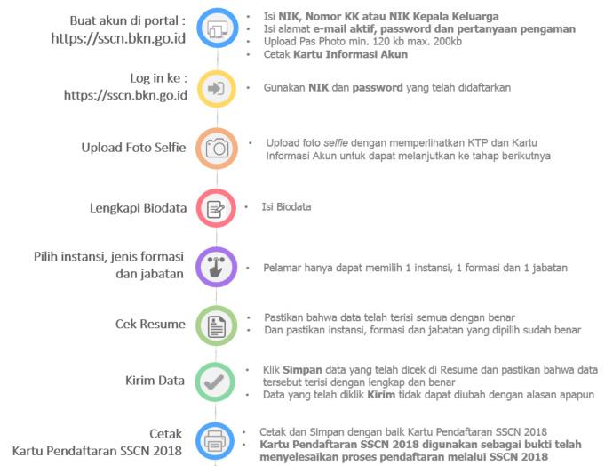 Formasi CPNS Kabupaten Pekalongan 2018