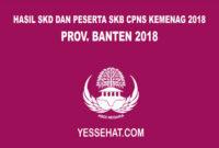 Pengumuman Hasil SKD CPNS Kemenag Banten 2018Pengumuman Hasil SKD CPNS Kemenag Banten 2018