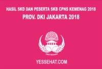 Pengumuman Hasil SKD CPNS Kemenag DKI Jakarta 2018