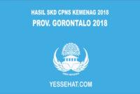 Pengumuman Hasil SKD CPNS Kemenag Gorontalo 2018