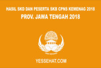 Pengumuman Hasil SKD CPNS Kemenag Jawa Tengah 2018