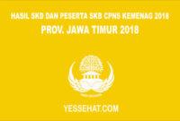 Pengumuman Hasil SKD CPNS Kemenag Jawa Timur 2018