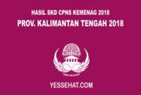 Pengumuman Hasil SKD CPNS Kemenag Kalimantan Tengah 2018