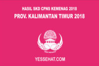Pengumuman Hasil SKD CPNS Kemenag Kalimantan Timur 2018