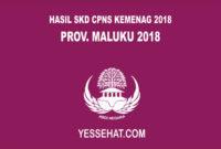 Pengumuman Hasil SKD CPNS Kemenag Maluku 2018
