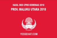 Pengumuman Hasil SKD CPNS Kemenag Maluku Utara 2018
