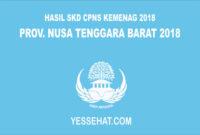 Pengumuman Hasil SKD CPNS Kemenag Nusa Tenggara Barat 2018