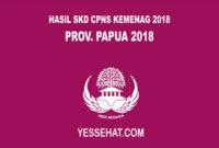 Pengumuman Hasil SKD CPNS Kemenag Papua 2018