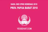 Pengumuman Hasil SKD CPNS Kemenag Papua Barat 2018