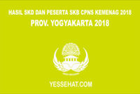 Pengumuman Hasil SKD CPNS Kemenag Yogyakarta 2018